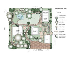 Схема-проект ландшафтного дизайна 1