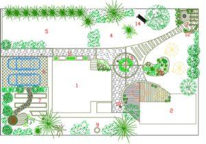 Схема-проект ландшафтного дизайна 2