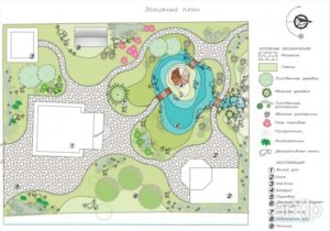 Схема-проект ландшафтного дизайна 3