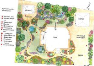 Схема-проект ландшафтного дизайна 4