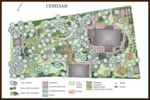 Схема-проект ландшафтного дизайна 5