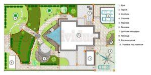 Схема-проект ландшафтного дизайна 6